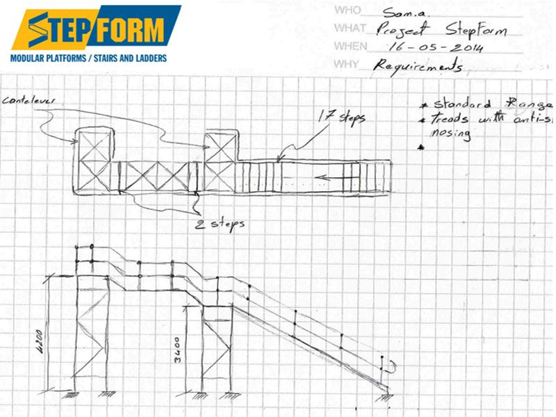 Australian standard AS1657 : Handrail / Guardrail