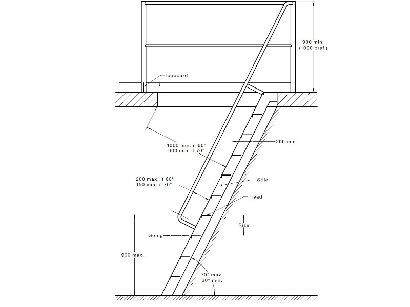 Australian Standard As1657 Step Ladders