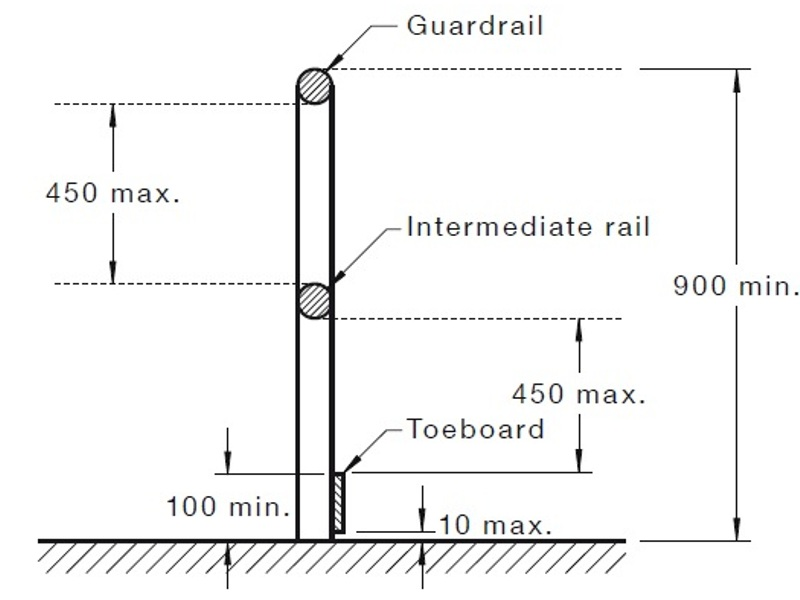 Australian Standard As1657 Handrail Guardrail