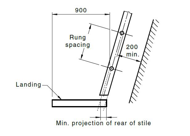 Australian standard AS1657 : Rung Ladders
