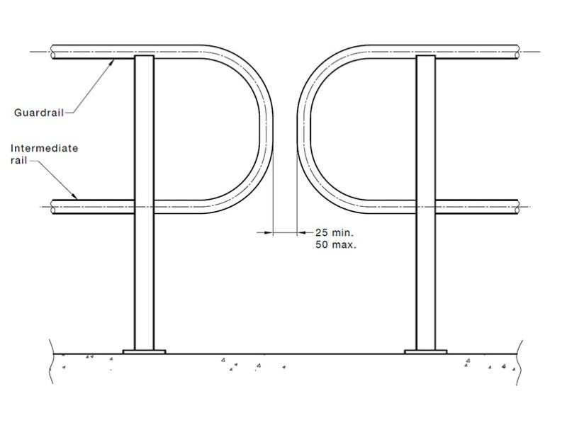 Australian Standard As1657 Handrail Guardrail